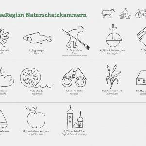 """Für die insgesamt 13 Routen der RadReiseRegion Württembergisches Allgäu wurden weitere Piktogramme im """"Einstrich-Stil"""" entwickelt"""
